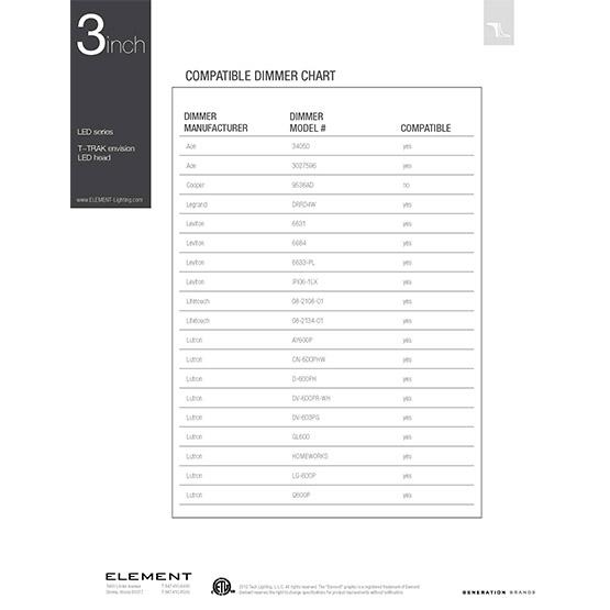 element_dimmerchart