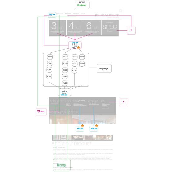element_sitemap
