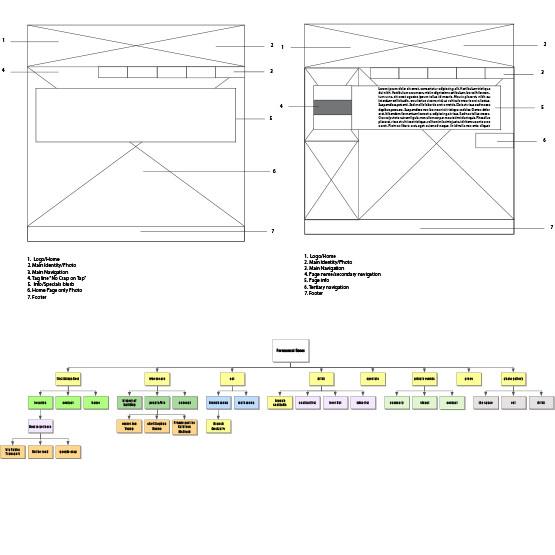 proom_sitemap